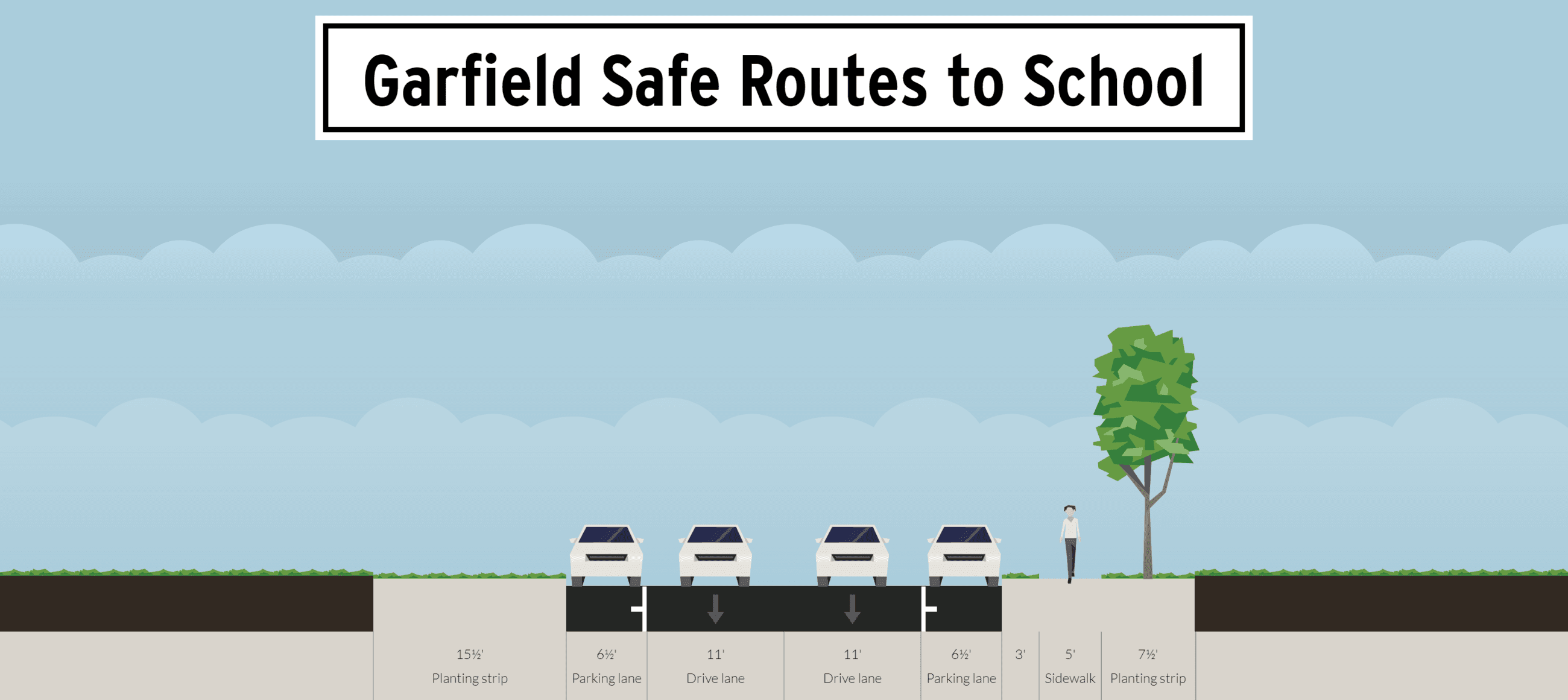 garfield-safe-routes-to-school
