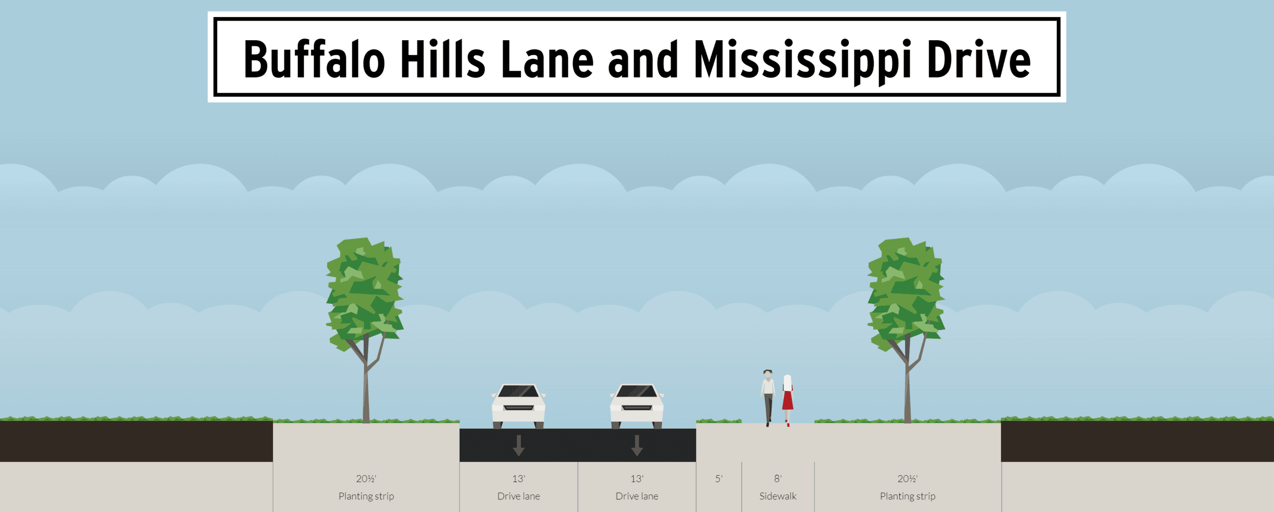 buffalo-hills-lane-and-mississippi-drive (4)